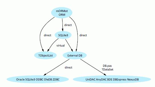 Tag - MSSQL - Synopse